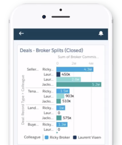 Rethink Mobile Broker Split Report