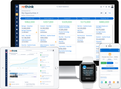 Rethink Reporting Dashboards